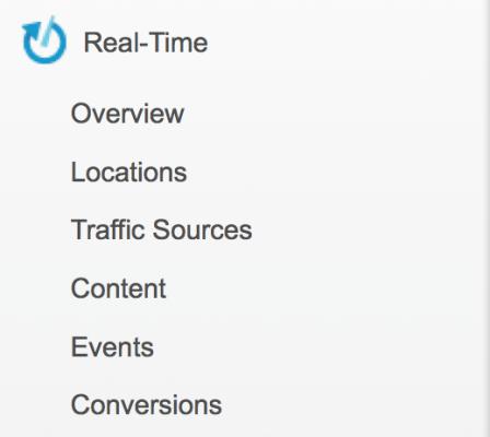 Googleアナリティクス英語メニュー(Real-Time:リアルタイム)